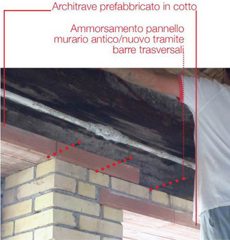 Benedetti partners structural engineering - Architrave su muro portante ...