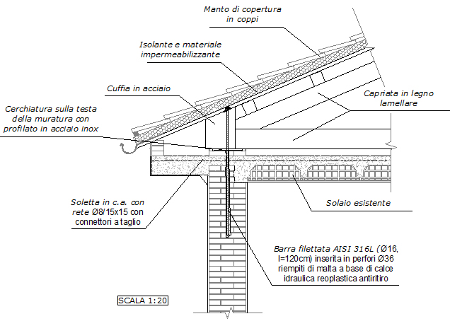 Benedetti partners structural engineering - Cerchiatura muro portante ...
